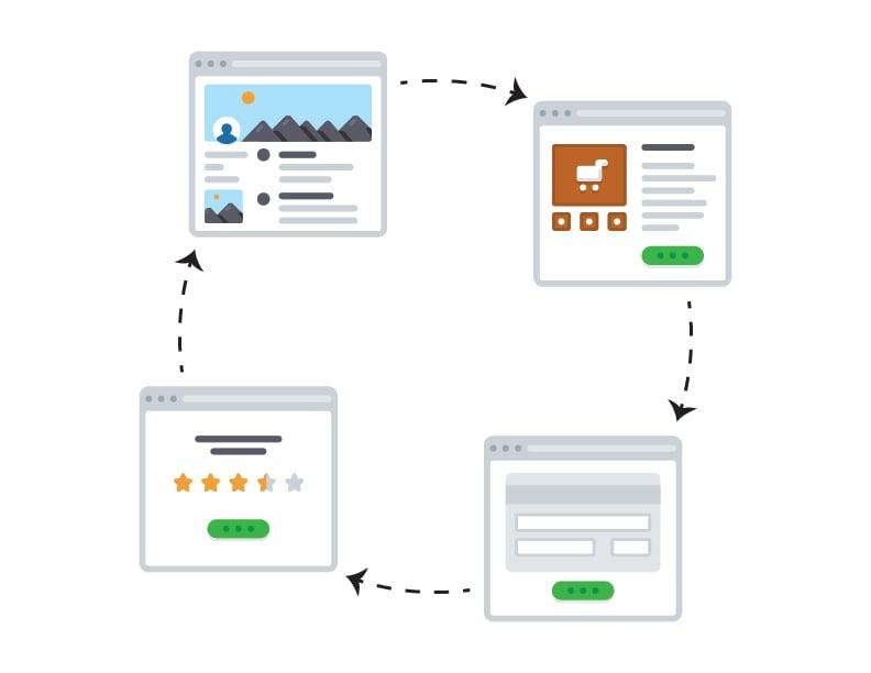Social media marketing buffalo, ny